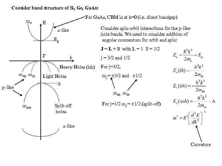 Consider band structure of Si, Ge, Ga. As: me For Ga. As, CBM is