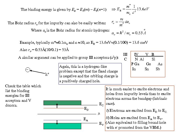 The binding energy is given by EB = ET( ) – ET(n=1) The Bohr