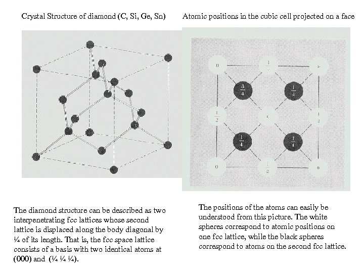 Crystal Structure of diamond (C, Si, Ge, Sn) The diamond structure can be described
