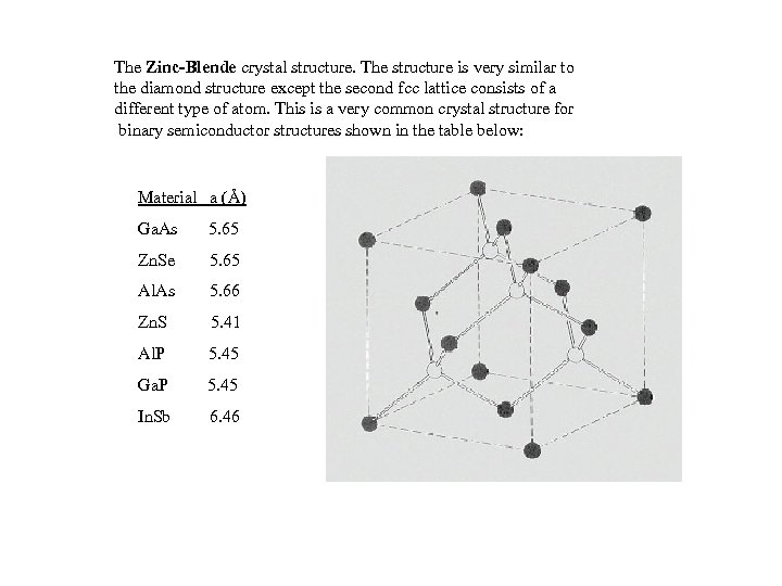 The Zinc-Blende crystal structure. The structure is very similar to the diamond structure except