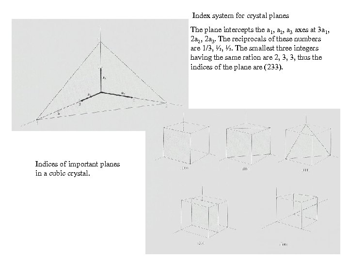 Index system for crystal planes The plane intercepts the a 1, a 2, a