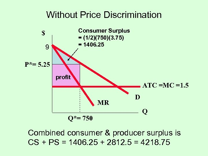 Without Price Discrimination Consumer Surplus = (1/2)(750)(3. 75) = 1406. 25 $ 9 P*=