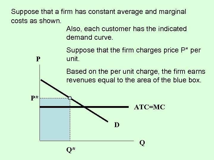 Suppose that a firm has constant average and marginal costs as shown. Also, each