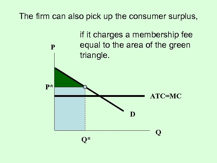 The firm can also pick up the consumer surplus, P if it charges a