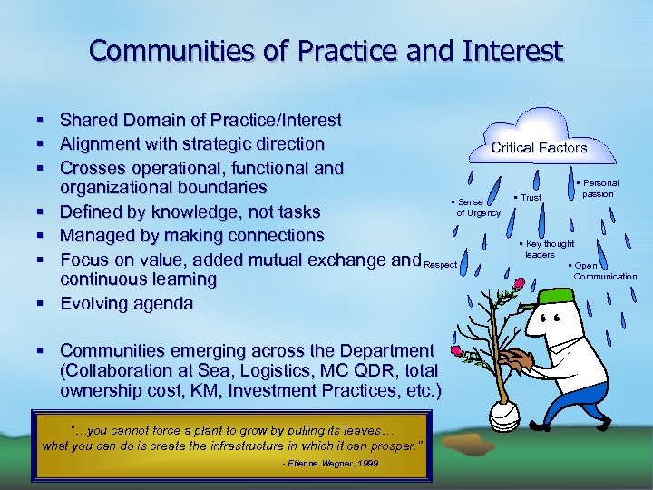 Communities of Practice and Interest § § § § Shared Domain of Practice/Interest Alignment