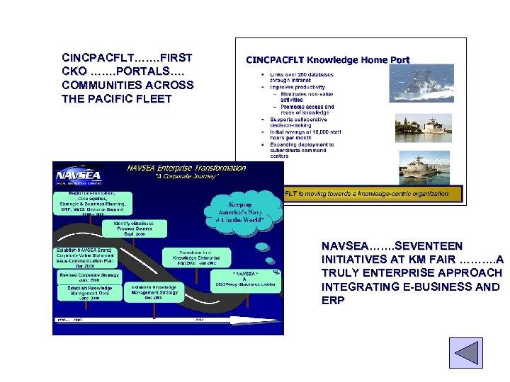 CINCPACFLT……. FIRST CKO ……. PORTALS…. COMMUNITIES ACROSS THE PACIFIC FLEET NAVSEA……. SEVENTEEN INITIATIVES AT
