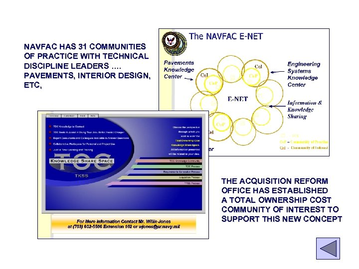NAVFAC HAS 31 COMMUNITIES OF PRACTICE WITH TECHNICAL DISCIPLINE LEADERS …. PAVEMENTS, INTERIOR DESIGN,