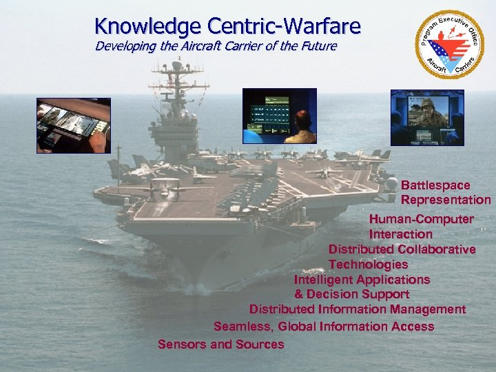 Knowledge Centric-Warfare Developing the Aircraft Carrier of the Future Battlespace Representation Human-Computer Interaction Distributed