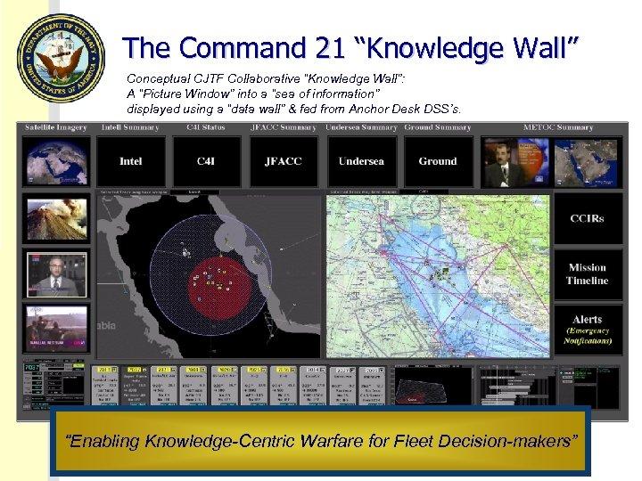 "The Command 21 ""Knowledge Wall"" Conceptual CJTF Collaborative ""Knowledge Wall"": A ""Picture Window"" into"