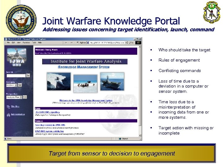 Joint Warfare Knowledge Portal Addressing issues concerning target identification, launch, command § Who should