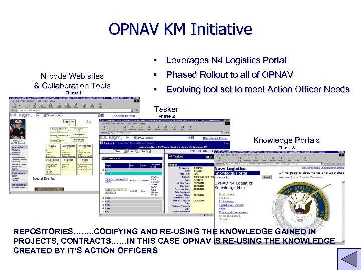 OPNAV KM Initiative § Leverages N 4 Logistics Portal N-code Web sites & Collaboration
