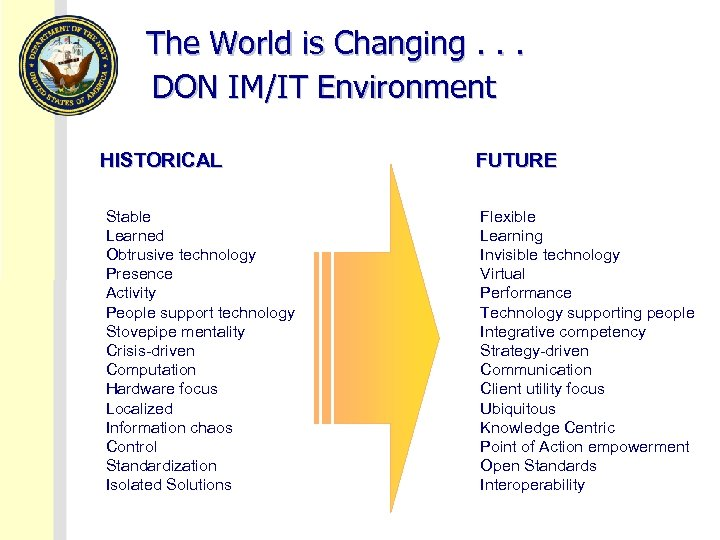 The World is Changing. . . DON IM/IT Environment HISTORICAL Stable Learned Obtrusive technology