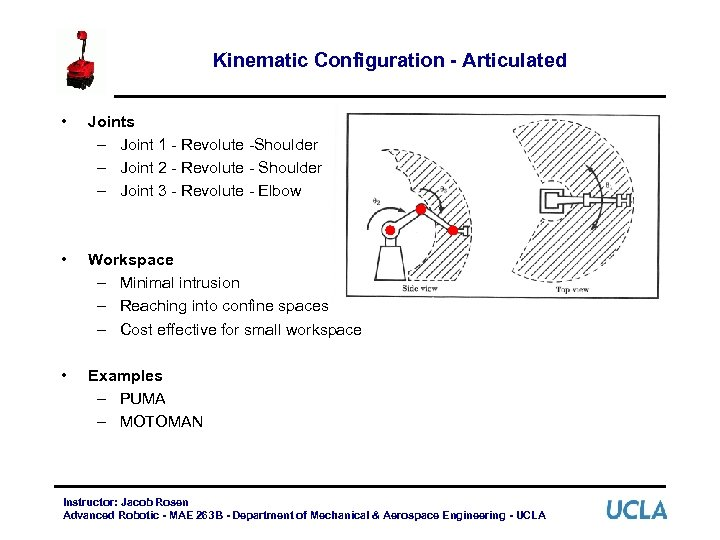 Kinematic Configuration - Articulated • Joints – Joint 1 - Revolute -Shoulder – Joint