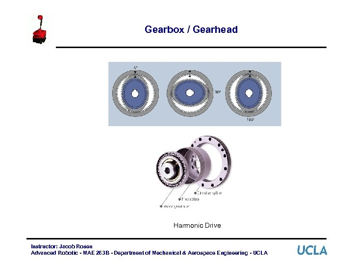 Gearbox / Gearhead Harmonic Drive Instructor: Jacob Rosen Advanced Robotic - MAE 263 B
