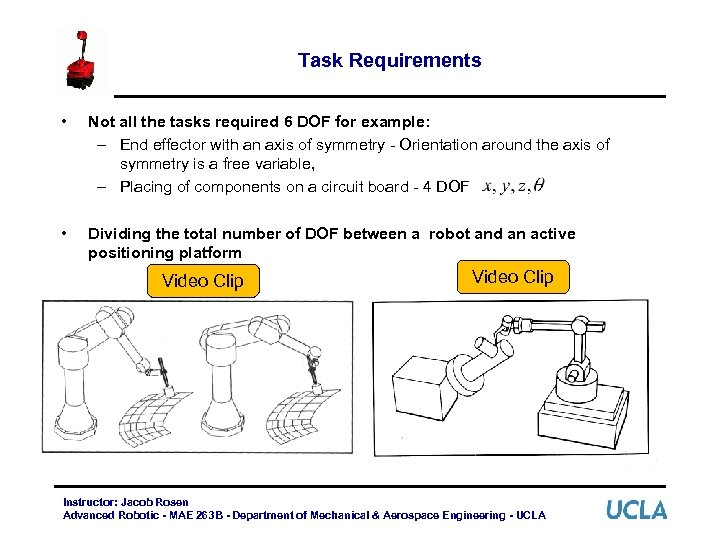 Task Requirements • Not all the tasks required 6 DOF for example: – End