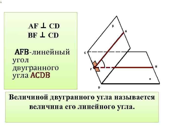 AF ⊥ CD BF ⊥ CD AFB-линейный угол двугранного угла ACDВ Величиной двугранного угла