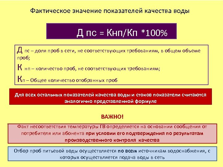 Фактическое значение показателей качества воды Д пс = Кнп/Кп *100% Д пс – доля