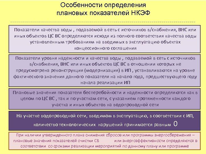 Особенности определения плановых показателей НКЭФ Показатели качества воды , подаваемой в сеть с источников