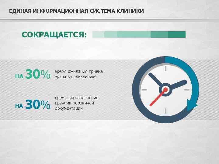 ЕДИНАЯ ИНФОРМАЦИОННАЯ СИСТЕМА КЛИНИКИ СОКРАЩАЕТСЯ: НА НА 30% время ожидания приема врача в поликлинике