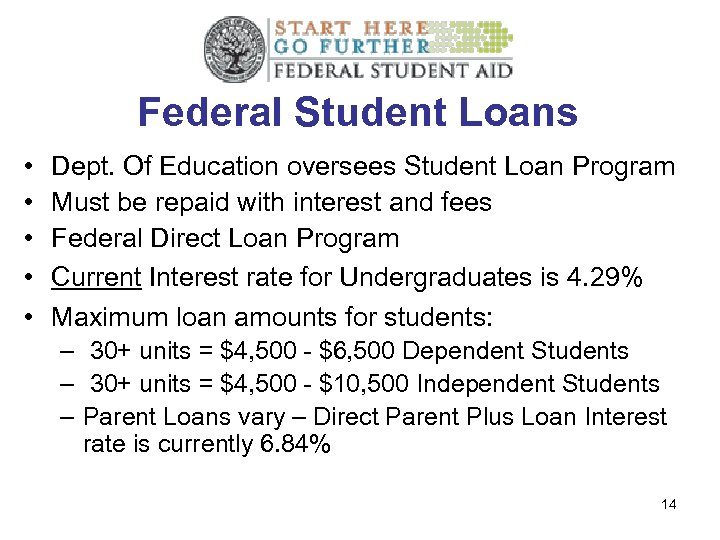 Federal Student Loans • • • Dept. Of Education oversees Student Loan Program Must