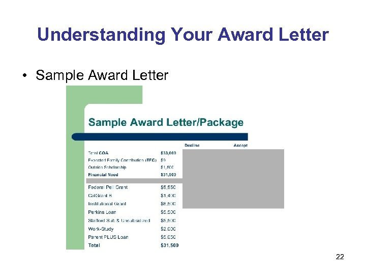 Understanding Your Award Letter • Sample Award Letter 22