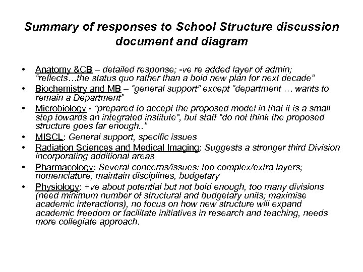 Summary of responses to School Structure discussion document and diagram • • Anatomy &CB