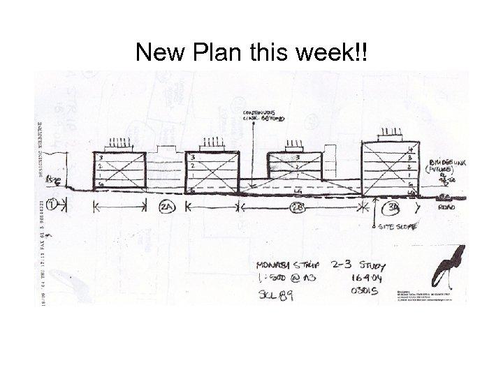 New Plan this week!!