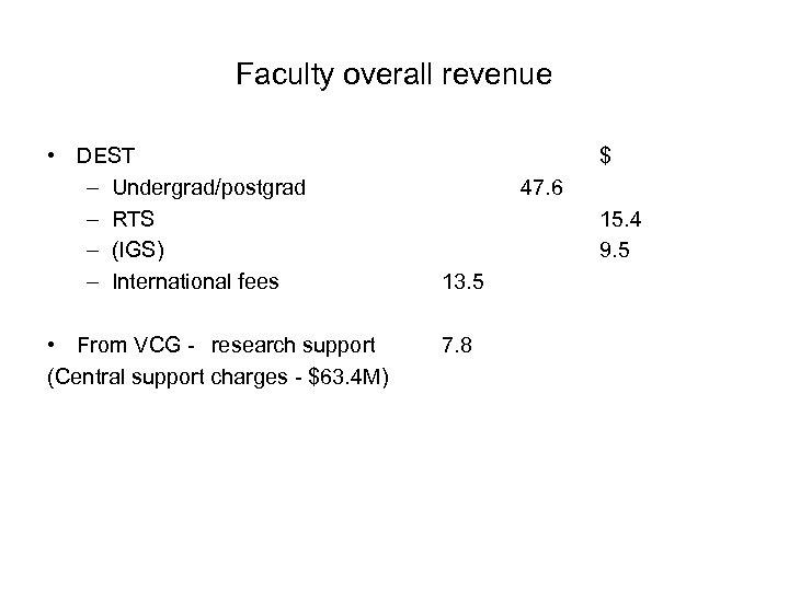 Faculty overall revenue • DEST – Undergrad/postgrad – RTS – (IGS) – International fees