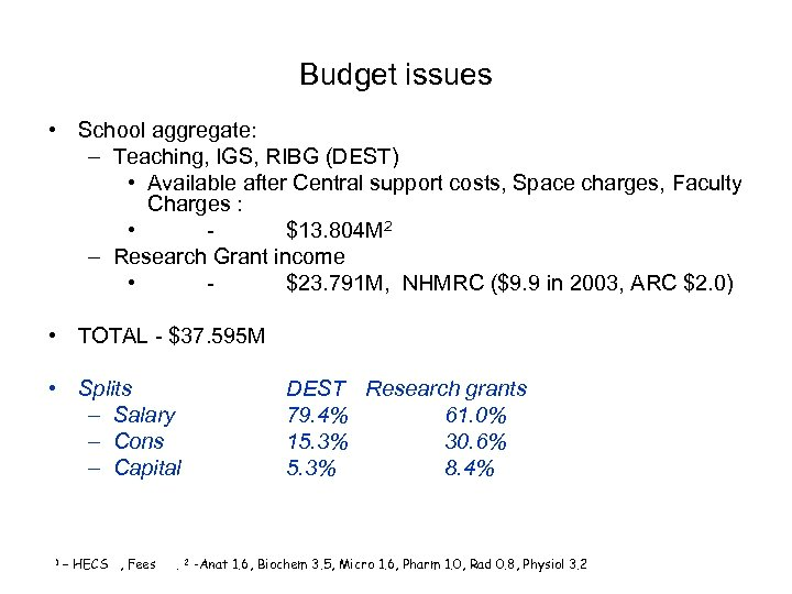 Budget issues • School aggregate: – Teaching, IGS, RIBG (DEST) • Available after Central