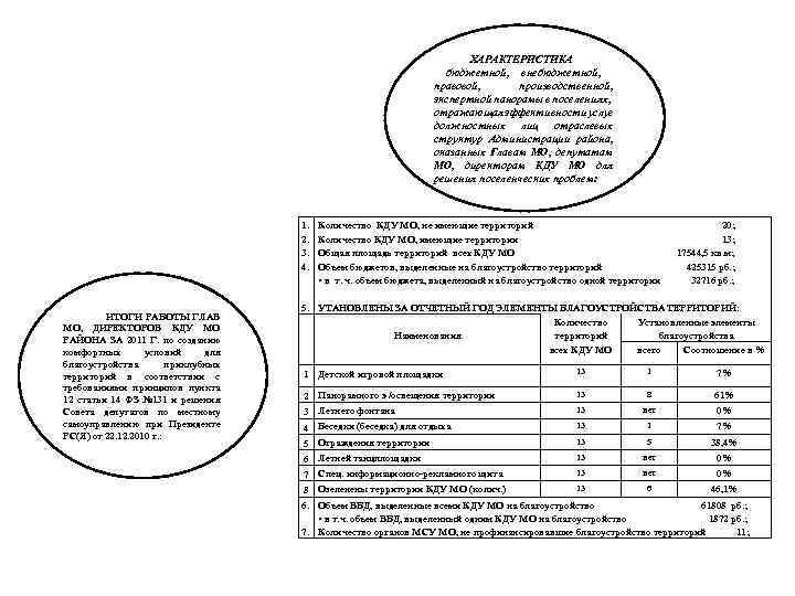 ХАРАКТЕРИСТИКА бюджетной, внебюджетной, правовой, производственной, экспертной панорамы в поселениях, отражающая эффективности услуг должностных лиц