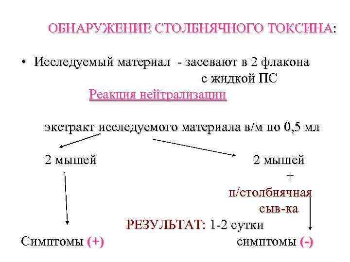 ОБНАРУЖЕНИЕ СТОЛБНЯЧНОГО ТОКСИНА: • Исследуемый материал - засевают в 2 флакона с жидкой ПС