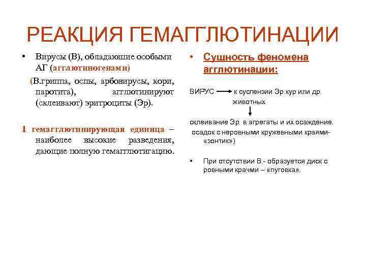 РЕАКЦИЯ ГЕМАГГЛЮТИНАЦИИ • Вирусы (В), обладаюшие особыми АГ (агглютиногенами) (В. гриппа, оспы, арбовирусы, кори,