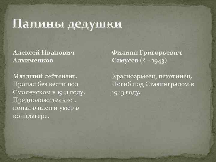 Папины дедушки Алексей Иванович Алхименков Филипп Григорьевич Самусев (? – 1943) Младший лейтенант. Пропал