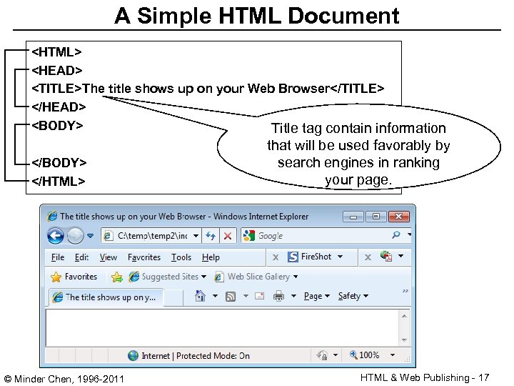 A Simple HTML Document <HTML> <HEAD> <TITLE>The title shows up on your Web Browser</TITLE>