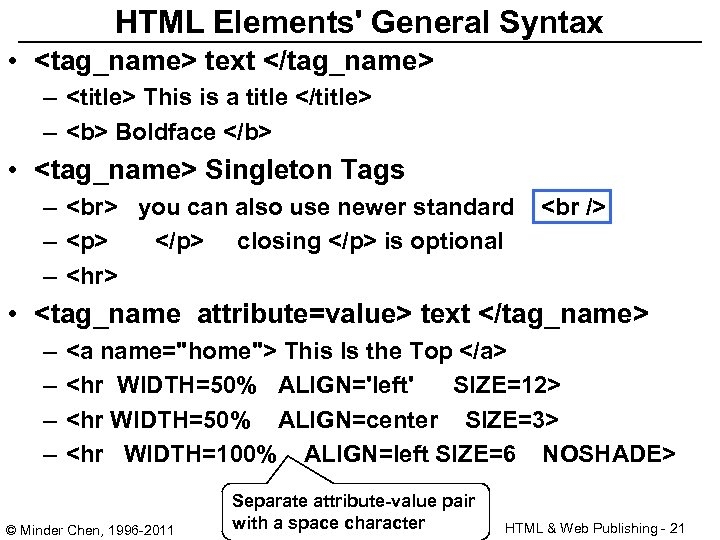 HTML Elements' General Syntax • <tag_name> text </tag_name> – <title> This is a title