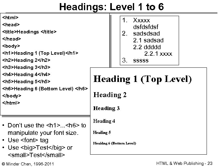 Headings: Level 1 to 6 <html> <head> <title>Headings </title> </head> <body> <h 1>Heading 1