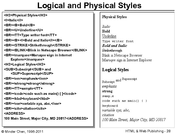 Logical and Physical Styles <H 3>Physical Styles</H 3> <I>Italic</I> <BR><B>Bold</B> <BR><U>Underline</U> <BR><TT>Type writer font</TT>