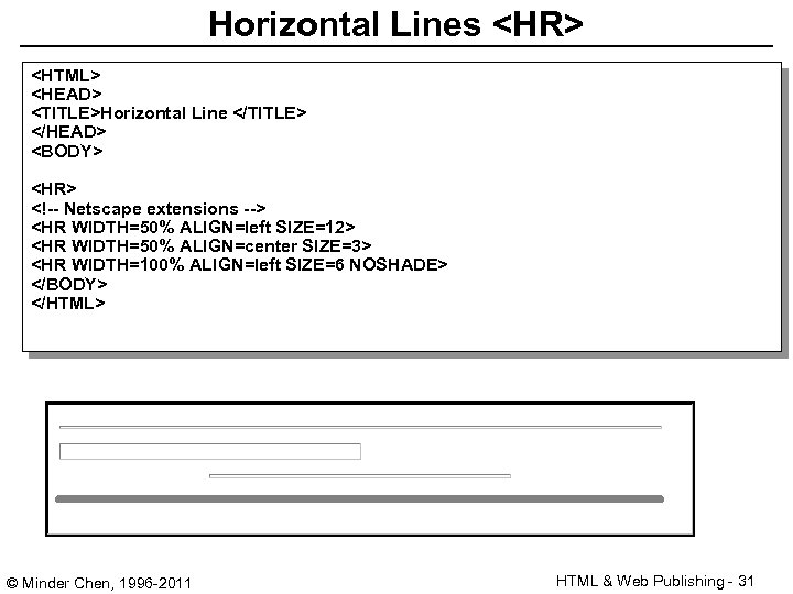 Horizontal Lines <HR> <HTML> <HEAD> <TITLE>Horizontal Line </TITLE> </HEAD> <BODY> <HR> <!-- Netscape extensions