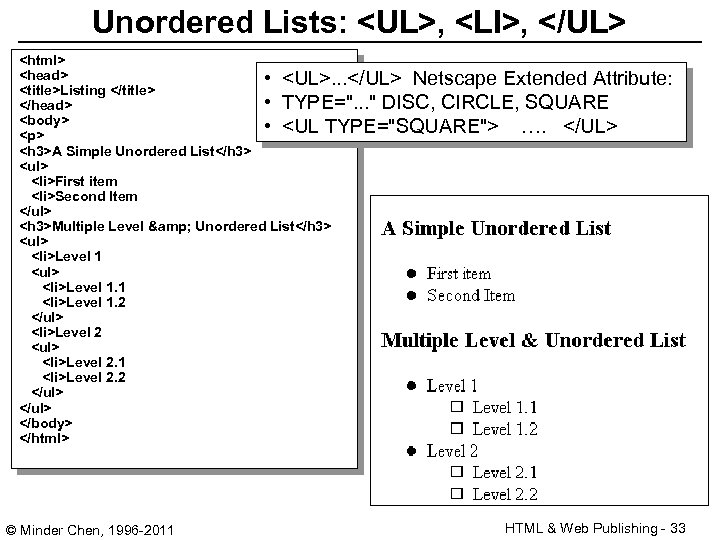 Unordered Lists: <UL>, <LI>, </UL> <html> <head> • <UL>. . . </UL> Netscape Extended