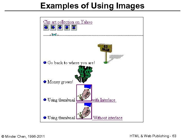 Examples of Using Images © Minder Chen, 1996 -2011 HTML & Web Publishing -