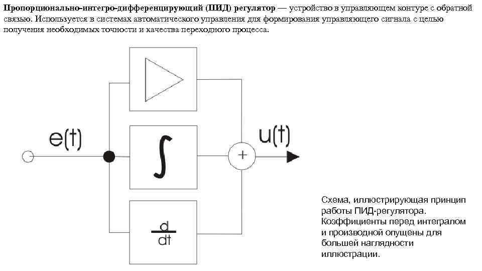 Пропорционально-интегро-дифференцирующий (ПИД) регулятор — устройство в управляющем контуре с обратной связью. Используется в системах
