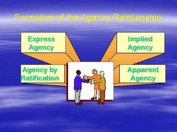 Formation of the Agency Relationship Express Agency by Ratification Implied Agency Apparent Agency