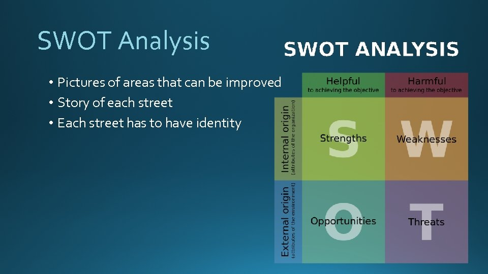 SWOT Analysis • Pictures of areas that can be improved • Story of each