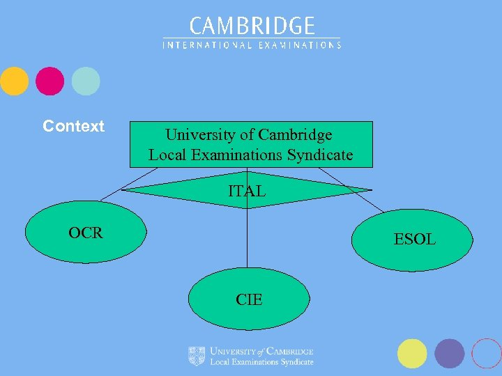 Context University of Cambridge Local Examinations Syndicate ITAL OCR ESOL CIE