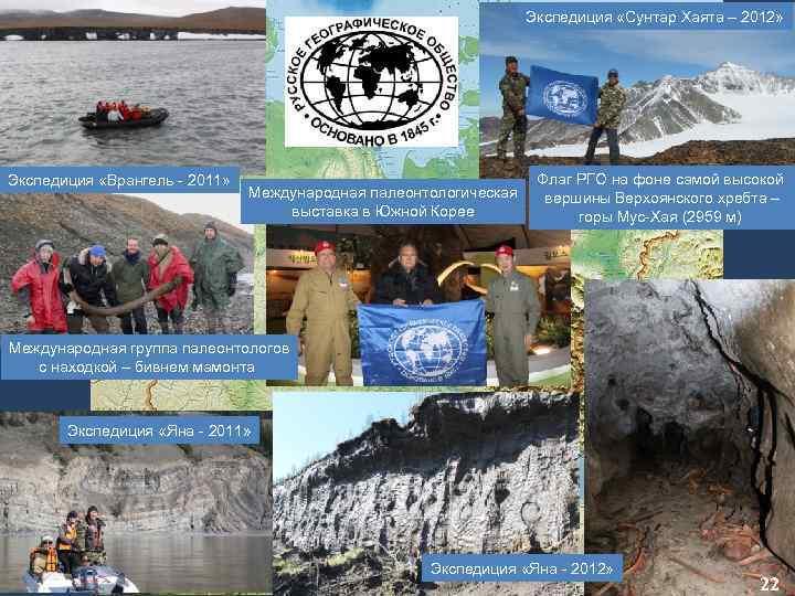 Экспедиция «Сунтар Хаята – 2012» Экспедиция «Врангель - 2011» Международная палеонтологическая выставка в Южной