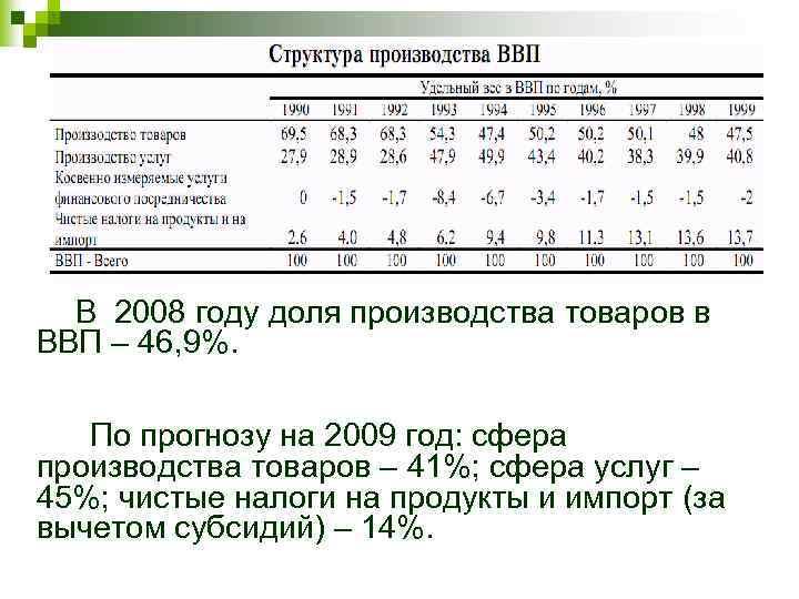 В 2008 году доля производства товаров в ВВП – 46, 9%. По прогнозу на