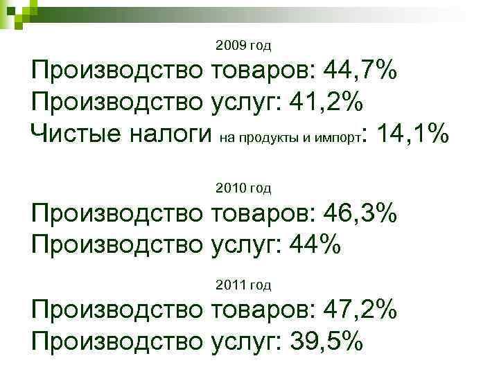 2009 год Производство товаров: 44, 7% Производство услуг: 41, 2% Чистые налоги на продукты