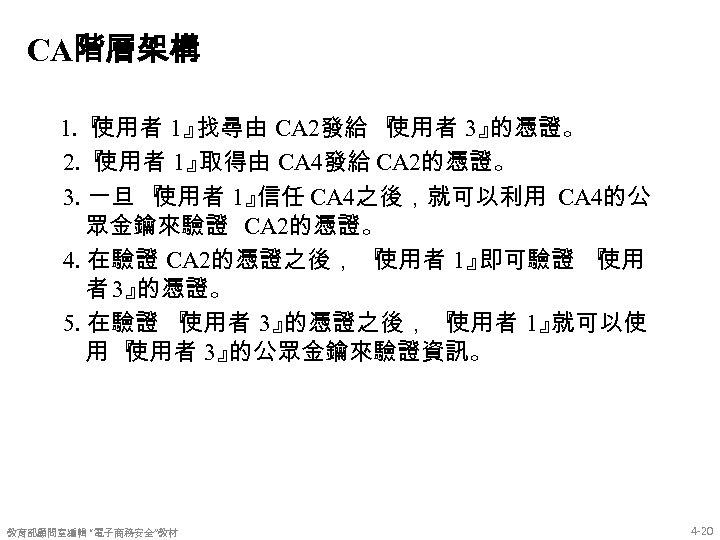 CA階層架構 1. 『 使用者 1』 找尋由 CA 2發給 『 使用者 3』 的憑證。 2. 『