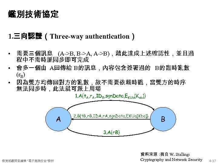鑑別技術協定 1. 三向認證(Three-way authentication) • 需要三個訊息 (A->B, B->A, A->B),藉此達成上述確認性,並且過 程中不需時脈同步即可完成 • 會多一個由 A回傳給 B的訊息,內容包含簽署過的