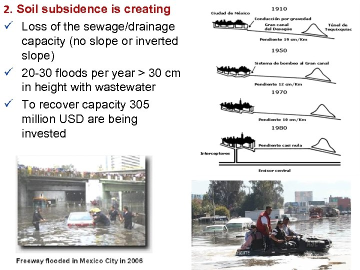 2. Soil subsidence is creating ü Loss of the sewage/drainage capacity (no slope or